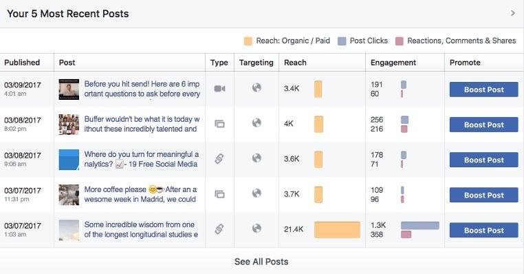 Facebook Insights Most Recent Posts